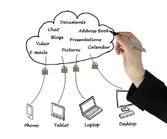 Illustration of a software system architecture (cloud computing)